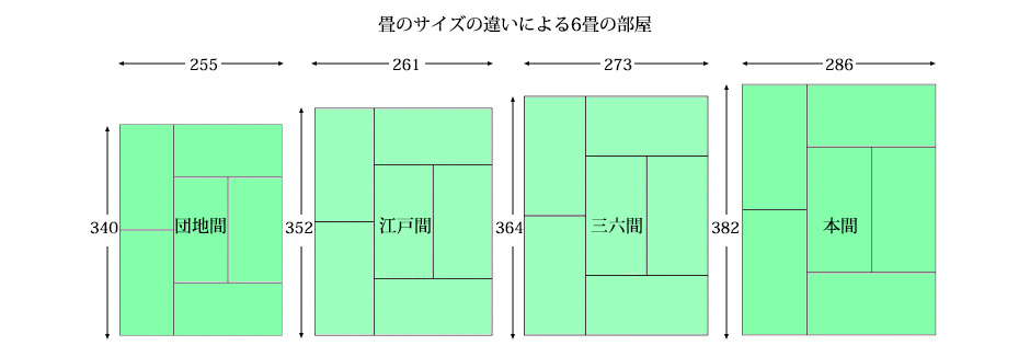 https://www.akaya.jp/igusa/img/room.jpg