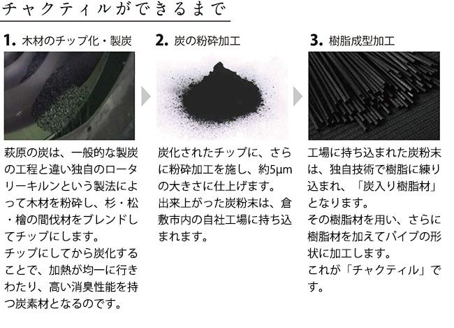 炭パイプ×純国産い草「ケントス」