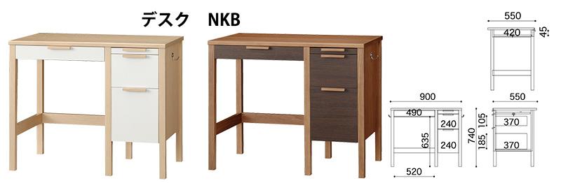 小島工芸NKシリーズ商品ラインナップ
